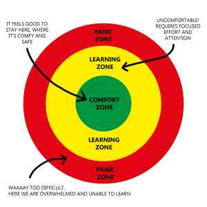 Out of your comfort zone is where learning happens