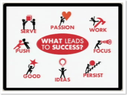 8 factors that lead to success